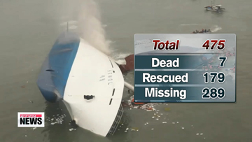 Korean Ferry Disaster, seven confirmed dead; 289 still missing