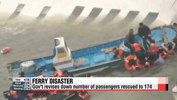 Sunken ferry figures revised- 174 rescued, 476 total