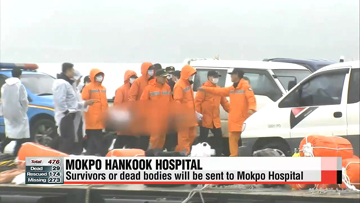 Mokpo Hankook Hospital phone connection