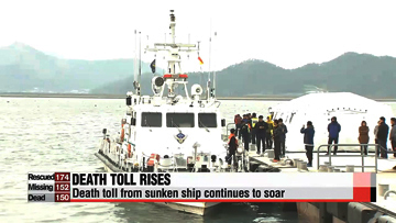 Death toll from sunken Korean ferry continues to rise with no news of survivors