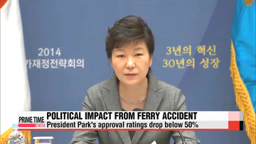 Sewol-ho ferry accident overshadows upcoming local elections