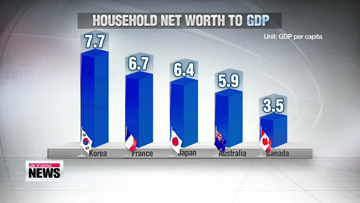 Korea's national household wealth report out