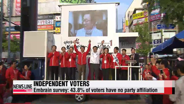 Independent candidates draw more attention from voters