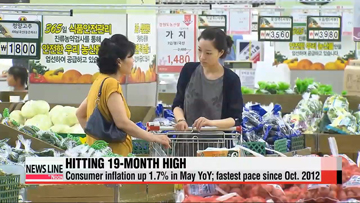 Consumer inflation up 1.7% in May YoY; fastest pace since Oct. 2012