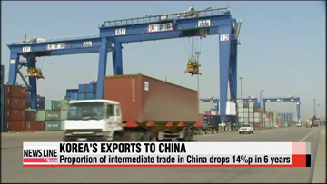 Korea's exports to China plunge