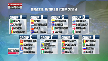 2014 World Cup Brazil: Overview of group matches & previous winners