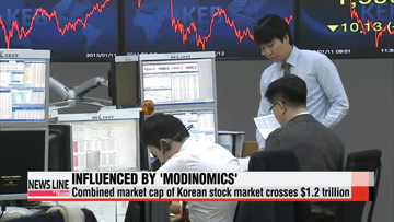 Korea's stock market cap falls notch to settle as world's 12th largest