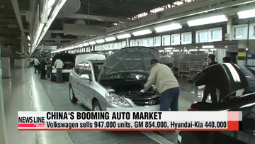 KARI: 4.8 million units of cars sold in China in Q1; 11.6%↑ YoY