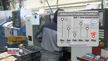 Korea's May manufacturing output falls by most in over 5 years
