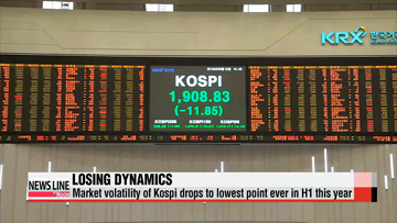 Kospi loses dynamics as gowth slows at home