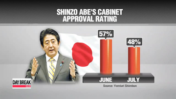 Abe to create new ministerial post following decision to allow collective self-defense