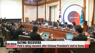 Park's rating recovers after Chinese President visits Korea
