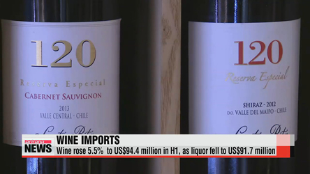 Wine surpasses spirits in Korea's imported liquor market