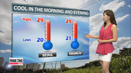 Cool and warm stretch of weather continues