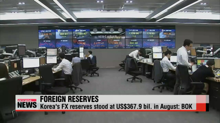 Korea's foreign exchange reserves drops for second straight month