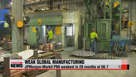 Global manufacturing growth at two-year low
