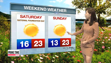 Warmer Friday, pleasant autumn weather on the weekend