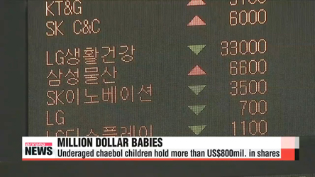 Chaebol family minors own more than US$800mil. in shares