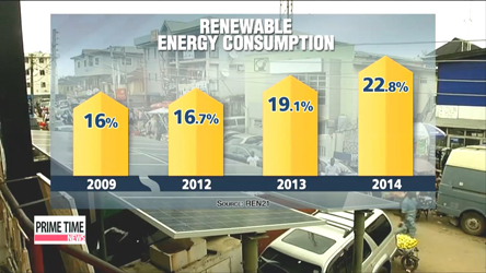 Growing expectations for Korea's renewable energy