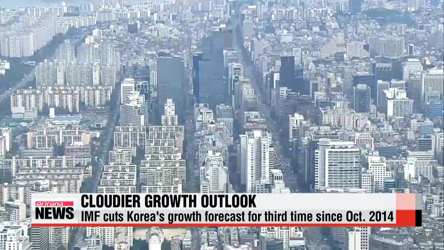IMF lowers Korea's growth forecast to 2.7 percent