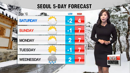 Icy cold Friday morning, low of -6℃ in Seoul