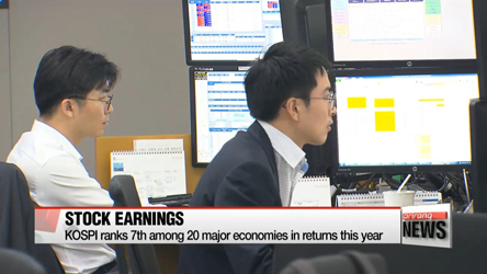 Korean stocks fare well, rank 7th among 20 major economies in return