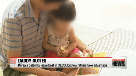 Korea's paternity leave best in OECD, but few fathers take advantage