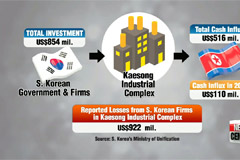 S. Korea suspends all operations at inter-Korean Kaesong Industrial Complex
