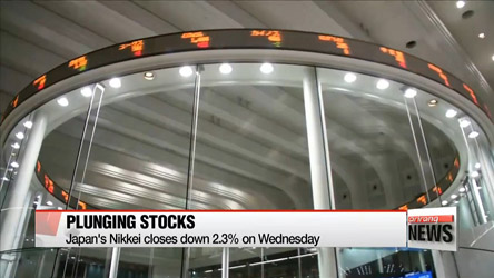 Japan's Nikkei closes down 2.3% on Wednesday