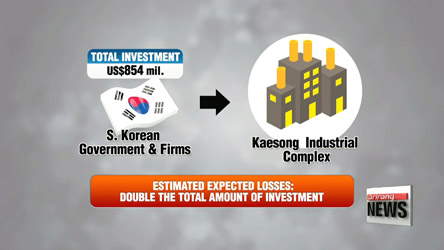 S. Korea announces support measures for companies from Kaesong Industrial Park