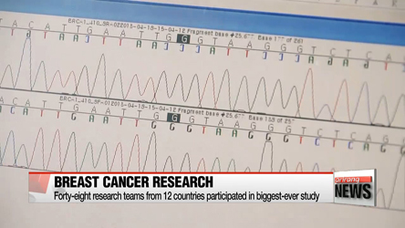 Int'l research team reveal mutations in breast cancer