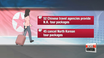 Chinese travel agencies' N. Korea tour packages slump