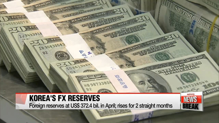 Korea's foreign reserves rise for second straight month