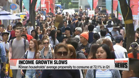 Korean households refrain from spending as income growth slows