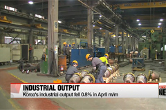 Industrial output fell 0.8% in April despite strong domestic consumption