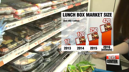 Korean convenience store lunch box sales skyrocket