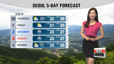 Scorching temps to persist in upper parts, more rain on Jeju
