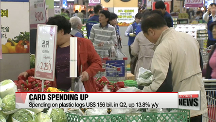 Card spending up 13.8% in Q2 y/y after MERS outbreak in 2015