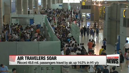 Air travelers near record 50 million in H1, growth expected to continue