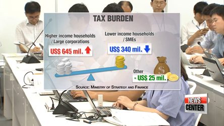 Korean gov't outlines proposal to revise country's tax code