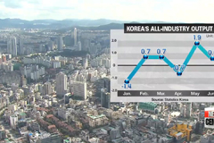 Korea's all-industry output rises for two straight months