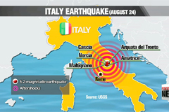 Central Italy hit by devastating quake killing hundreds, death toll on the rise