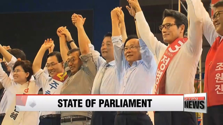 What three political parties face four days ahead of 100-day regular session