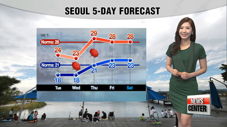 Below-normal temperatures, strong wind in the west