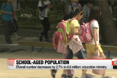 Korea's overall school-aged population drops 2.7% over past year