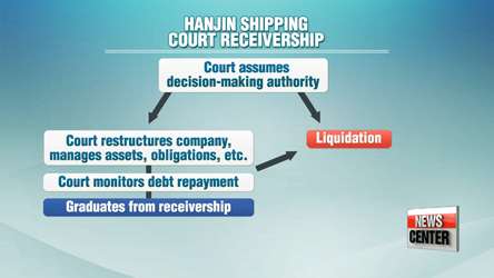Hanjin Shipping files for court receivership