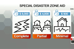 Moderate aftershocks to come; tremors stronger than M5.8 unlikely: KMA