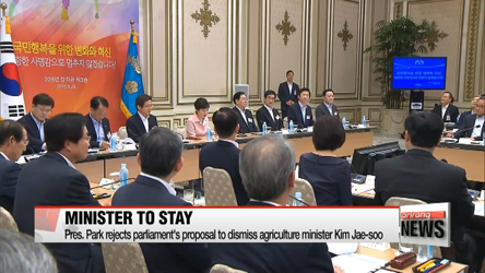 President Park rejects parliamentary proposal to dismiss agriculture minister