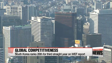 South Korea ranks 26th on Global Competitiveness Index