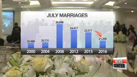 Number of marriages and births hit record low between January and July